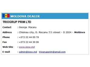 TRIOGRUP PRIM LTD
